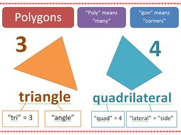 Polygons Classroom Display