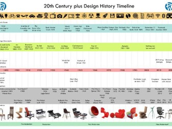 Design History Poster. UPDATED 2019