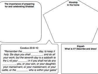 Eduqas Religious Studies Judaism Practices Component 3 Revision Grids