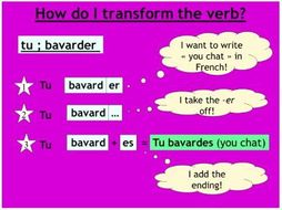 Regular -er verbs at the present tense - pronouns
