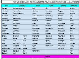 ART VOCABULARY:  FORMAL ELEMENTS, DESCRIBING WORDS and ART HISTORY