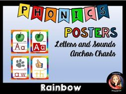 Alphabet and Phonics Sounds Anchor Charts by Tammys-Toolbox ...