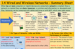 1.4 Wired and Wireless Networks - Summary Sheet (with quick fire questions)