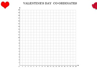 Valentines Day Maths- Plot the co-ordinates