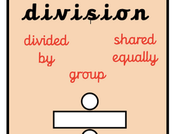 Maths Vocabulary Poster - Addition, Subtraction, Division & Multiplication