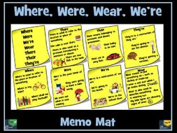 Homophones : Their, There, They're, Where, Were, We're and Wear - Memo Mat