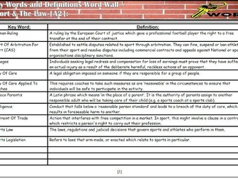 AQA A Level PE [A2 - 7582] - Sport & The Law Key Word List
