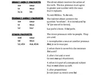 Pronoms personnels French Personal Pronouns Study Guide