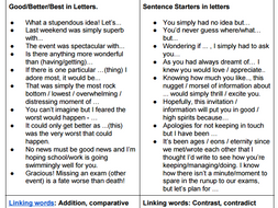 English is my second language essay