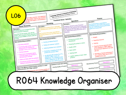 R064 - LO6 Knowledge Organiser (Filled In) - Cambridge National in Enterprise & Marketing J819