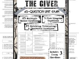 The Giver: Final Unit Exam 45-Questions with Optional