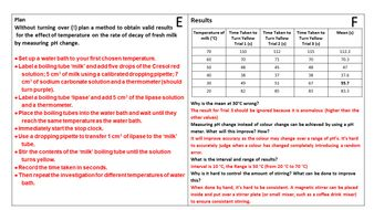 AQA-Required-Practical-Revision-Placemat-BLANK.pptx