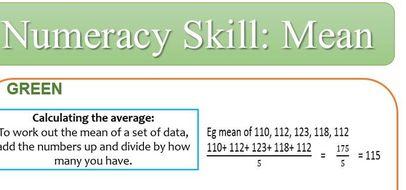 Numeracy Skills Sheets for GCSE Science AQA