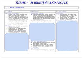 1.1-Meeting-customer-needs-.docx