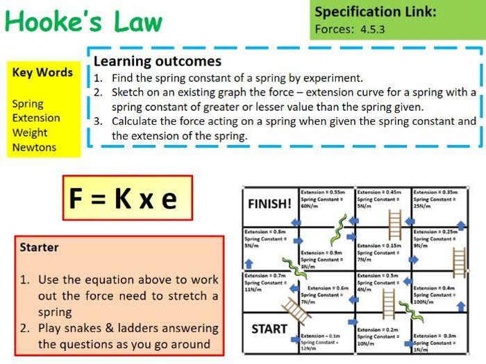 hookes law experiment pdf