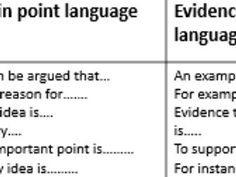 Sentence starters for PEE paragraphs