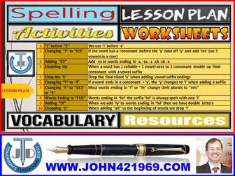 SPELLINGS : LESSON, RULES AND EXERCISES