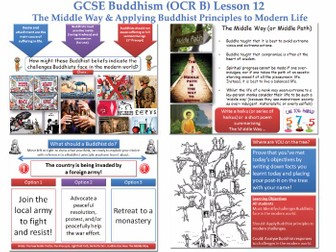 GCSE - Buddhism -Lesson 12 [Applying Buddhist Principles to Modern Life, Middle Way]