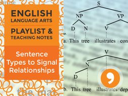 Using Sentence Types to Signal Relationships – Playlist and Teaching Notes