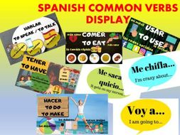 Spanish Display 12 Common Verbs with Examples