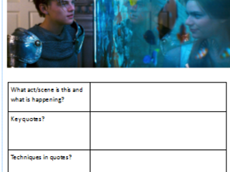Romeo and Juliet key scenes revision - quotes and analysis