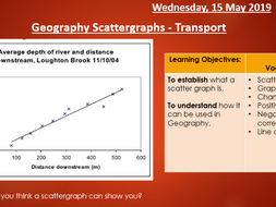 Geography Scatter Graph - Travel