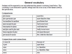 French Vocabulary GCSE AQA