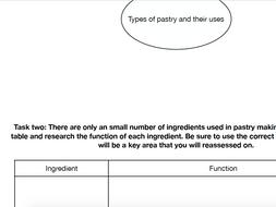 Functions of ingredients