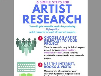 Art & Design artist research steps infographic - poster, handout or bookmark