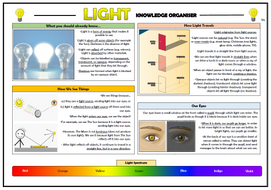 Y6-Light-Knowledge-Organiser.docx