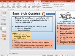 GCSE Business 9-1 Unit 1.2 (Edexcel)