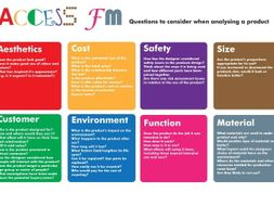 ACCESS FM Question Sheet