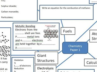 AQA Trilogy Chemistry Paper 1 revision map