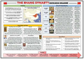 The-Shang-Dynasty-Knowledge-Organiser.docx