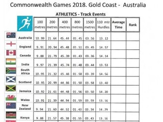 Commonwealth Games 2018 - Data Handling