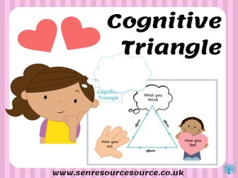 Cognitive Triangle Poster