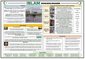 Islam-Knowledge-Organiser.docx