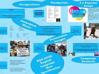 AQA 8700 English Language - Paper 2 - Intro to Perspectives