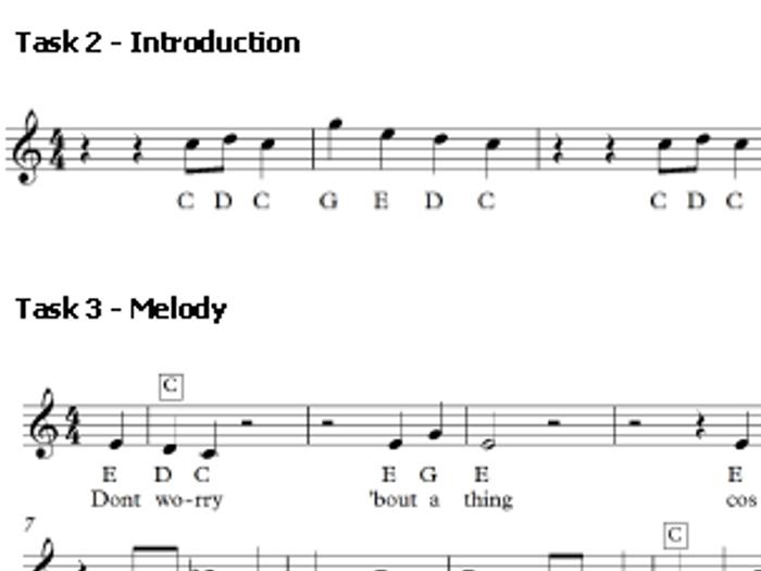 three little birds sheet music - Anta.expocoaching.co