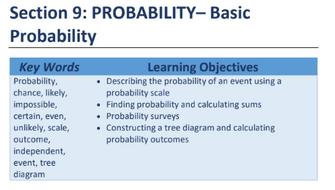 Section-9-Basic-Probability.pdf