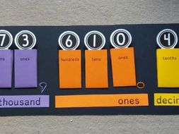 Interactive Place Value Chart for use on a maths working wall