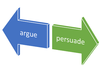 Writing to argue and persuade