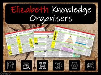 GCSE History Elizabeth Knowledge Organiser