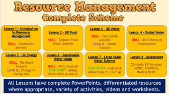 AQA GCSE Resource Management - Complete Scheme