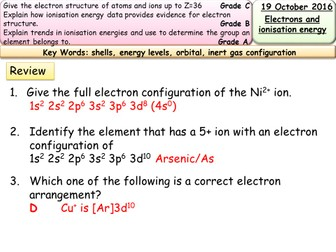 New AQA AS chemistry topic 1 - Electron Configuration & Ionisation energies
