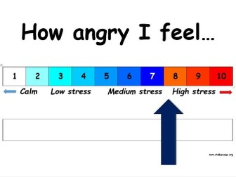 Stressometer. Anger and challenging behaviour thermometer