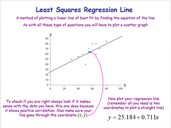 Correlation - Product Moment, Least Square and Residuals