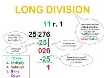 Long multipliation and division for year 7