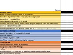 Computing Assessment Tracker (KS1)