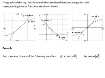 Edexcel New Linear Maths A Level Year 2 Topic 6: Trigonometric functions